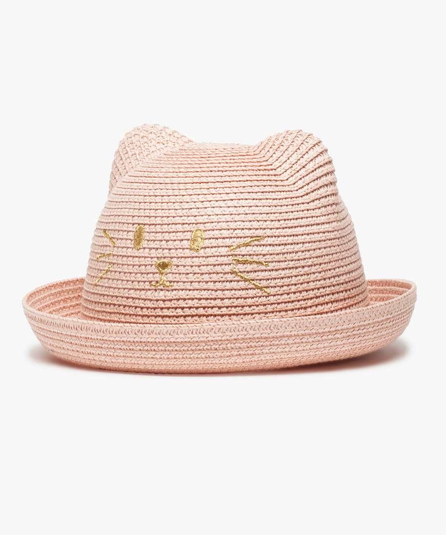 Chapeau : comment choisir son chapeau ?